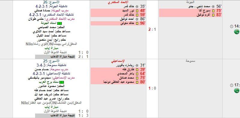 نتائج مباريات اليوم الثلاثاء 12 مارس وفضحة كروية ألمانية واليوفي يصنع الفارق