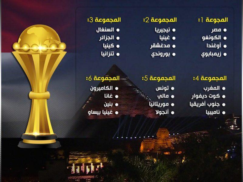 قرعة كأس الأمم الأفريقية – مصر مع زمبابوي في أول إفتتاح للبطولة