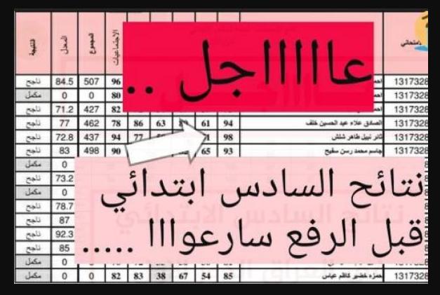 هنا روابط نتائج العراق للصف السادس الابتدائي 2019 مدن الرصافة والكرخ وذي قار