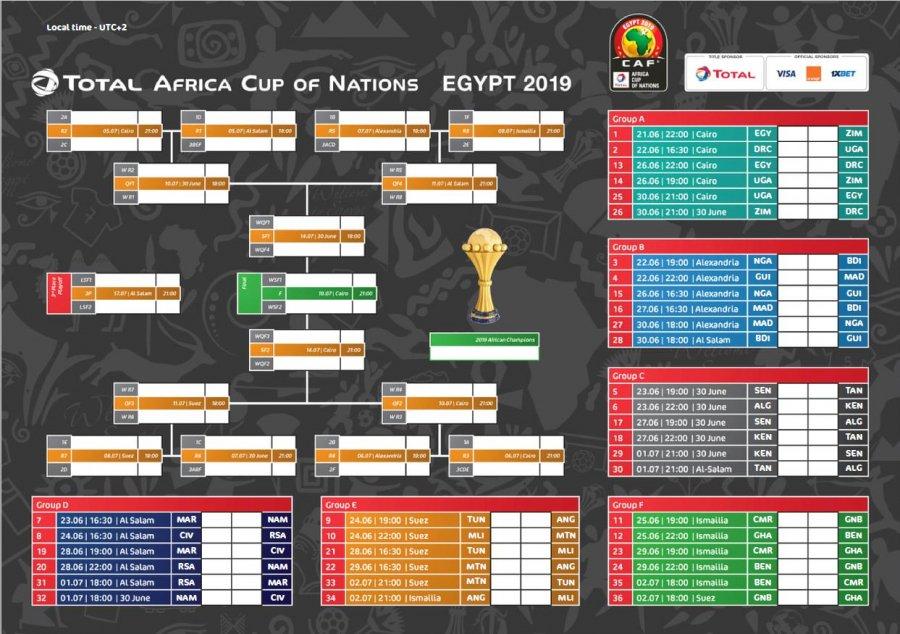 جدول ومواعيد مباريات مصر في كأس الأمم الإفريقية .. والقائمة النهائية للمنتخب 1