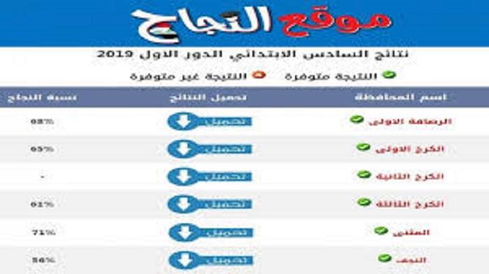 رابط نتيجة السادس الابتدائي محافظة البصرة واربيل والقادسية
