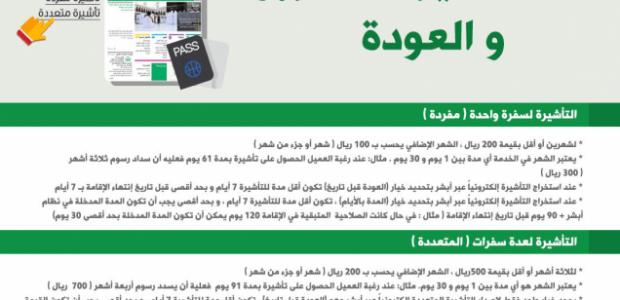 عقوبة مخالفي تأشيرة الخروج والعودة في المملكة العربية السعودية
