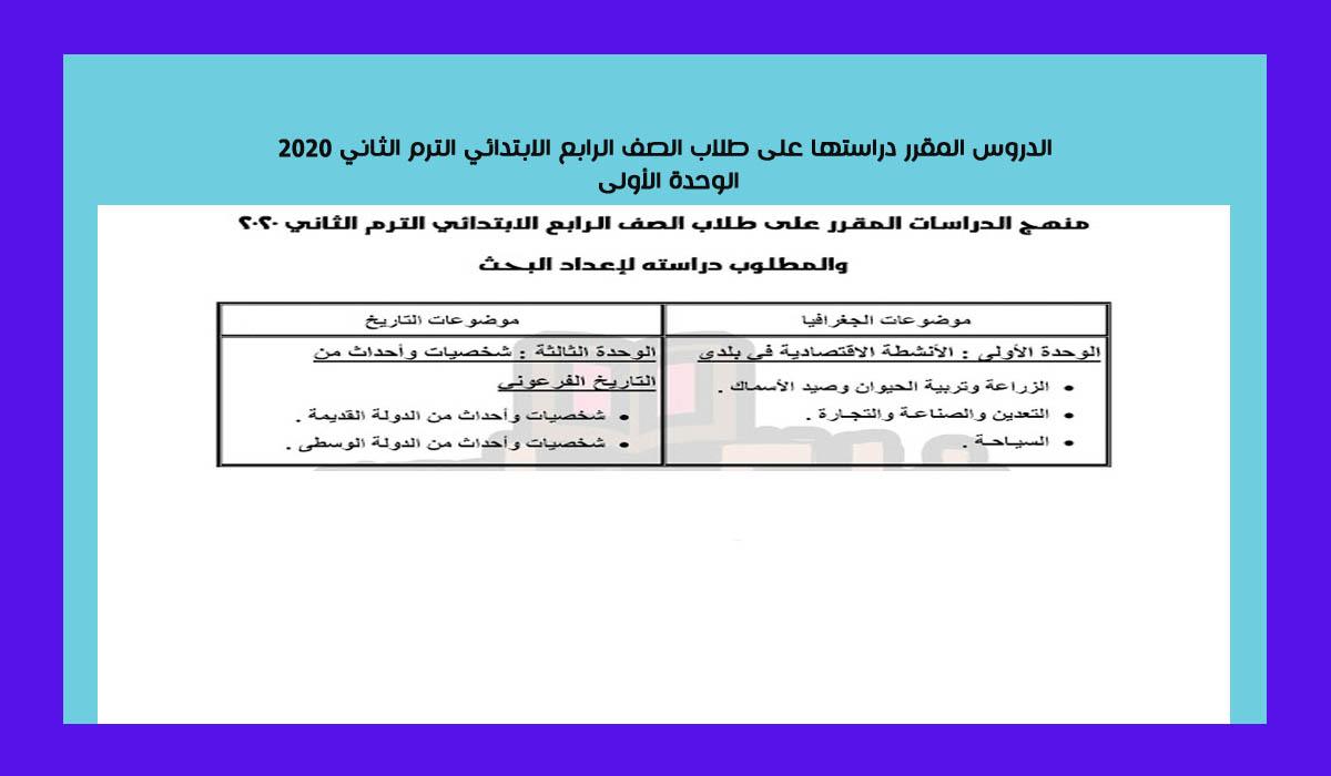 الدروس المقررة على الصف الرابع الابتدائي الترم الثاني حتى 15 مارس جميع المواد الدراسية عربي ولغات 5